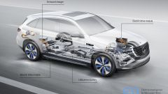 Mercedes EQC 400: pacco batterie