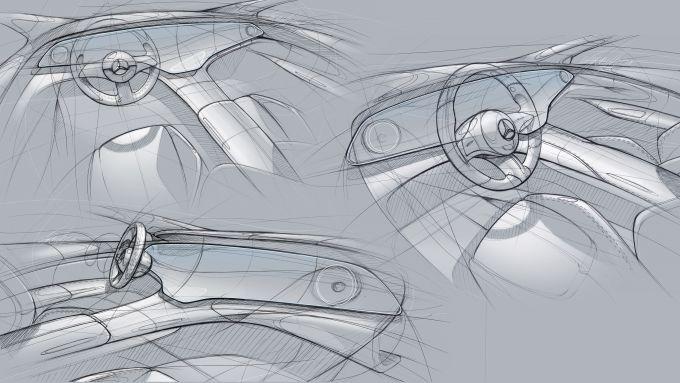 Mercedes EQS: i bozzetti dell'abitacolo con il display Hyperscreen