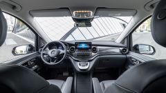 Mercedes EQV: la plancia