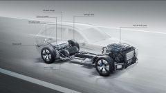 Mercedes GLC F-Cell: schema meccanico