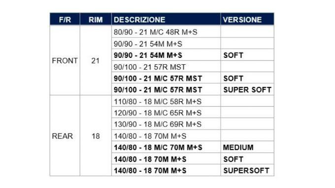Metzeler MCE Six Days Extreme: misure