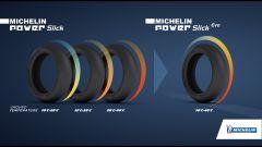 Michelin: 6 nuove gomme sportive - Immagine: 31