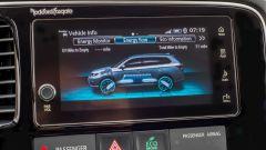Mitsubishi Outlander PHEV è tra le ibride plug-in più vendute in Europa
