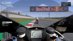 MotoGP 19 (Milestone)
