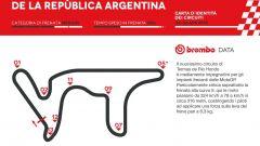 MotoGP Argentina 2018, analisi Brembo