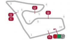 MotoGP Austria 2019, Il layout del circuito del Red Bull Ring di Spielberg