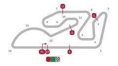 MotoGP Valencia, Ricardo Tormo, Circuito di cheste