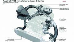 """Audi, diesel """"dopato"""" con un biturbo elettrico - Immagine: 1"""