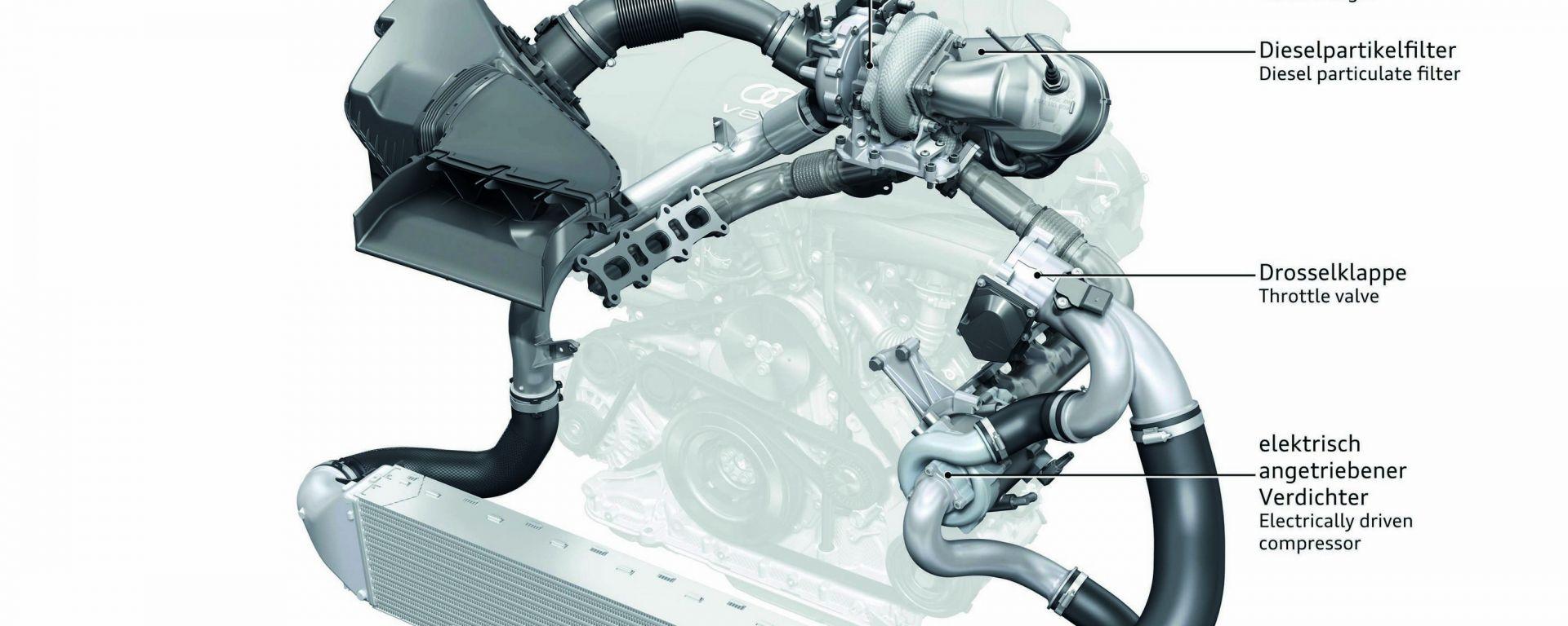 """Audi, diesel """"dopato"""" con un biturbo elettrico"""