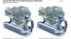 """Audi, diesel """"dopato"""" con un biturbo elettrico - Immagine: 3"""