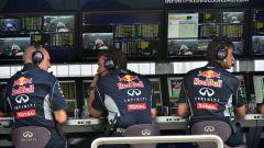 Muretto box Red Bull