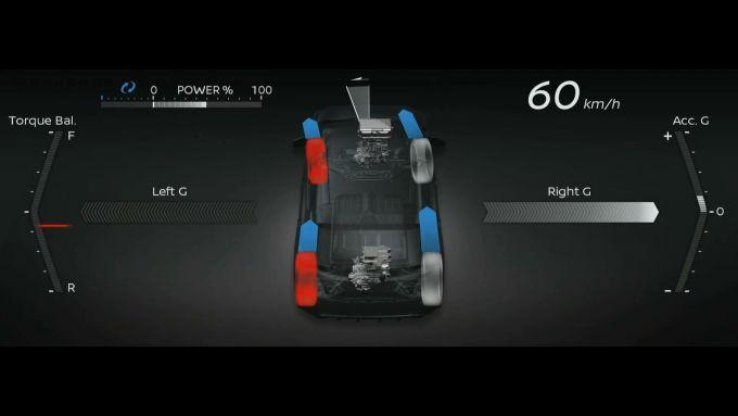 Nissan e-4ORCE, uno schemino aiuta a capire
