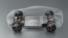 Nissan IMx Concept, un futuro a guida autonoma e a zero emissioni - Immagine: 24