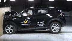 Nissan Juke 2020, completo il pacchetto di sistemi di sicurezza attiva