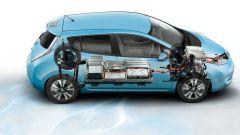 Durata batterie auto elettriche, quanta energia perdono ogni anno