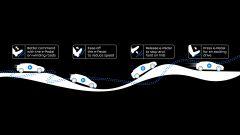 e-Pedal: la nuova Nissan Leaf si guiderà con un solo pedale