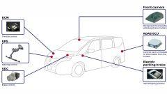Nissan ProPILOT: la telecamera frontale monitora costantemente quello che succede davanti all'auto