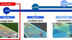 Nissan ProPILOT: nel 2018 ci sarà il sistema di cambio corsia automatico, nel 2020 quello per la gestione degli incroci