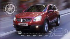 Nissan Qashqai: 10° anniversario