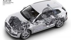 Nuova Audi Q5, disegno in trasparenza della trazione Quattro