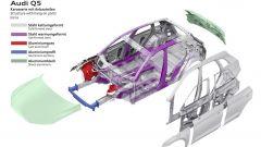 Nuova Audi Q5, la scocca