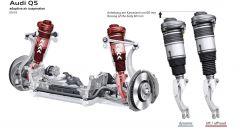 Nuova Audi Q5, le sospensioni pneumatiche