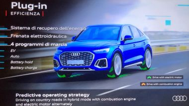 Nuova Audi Q5 Sportback PHEV: schema di funzionamento del sistema ibrido