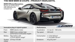 Nuova BMW i8 Roadster e Coupé 2018: più potenza e autonomia - Immagine: 34