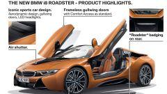 Nuova BMW i8 Roadster e Coupé 2018: più potenza e autonomia - Immagine: 36