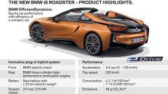 Nuova BMW i8 Roadster e Coupé 2018: più potenza e autonomia - Immagine: 37