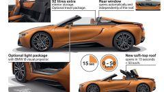 Nuova BMW i8 Roadster e Coupé 2018: più potenza e autonomia - Immagine: 38