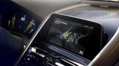 Nuova BMW Serie 8 Concept: le foto e il video ufficiali  - Immagine: 21
