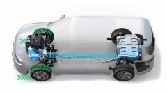 Nuova Jeep Commander PHEV: le batterie e il motore elettrico