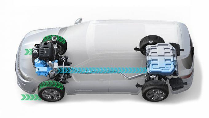 NUova Jeep Commander PHEV: sotto pelle batterie e motori elettrici