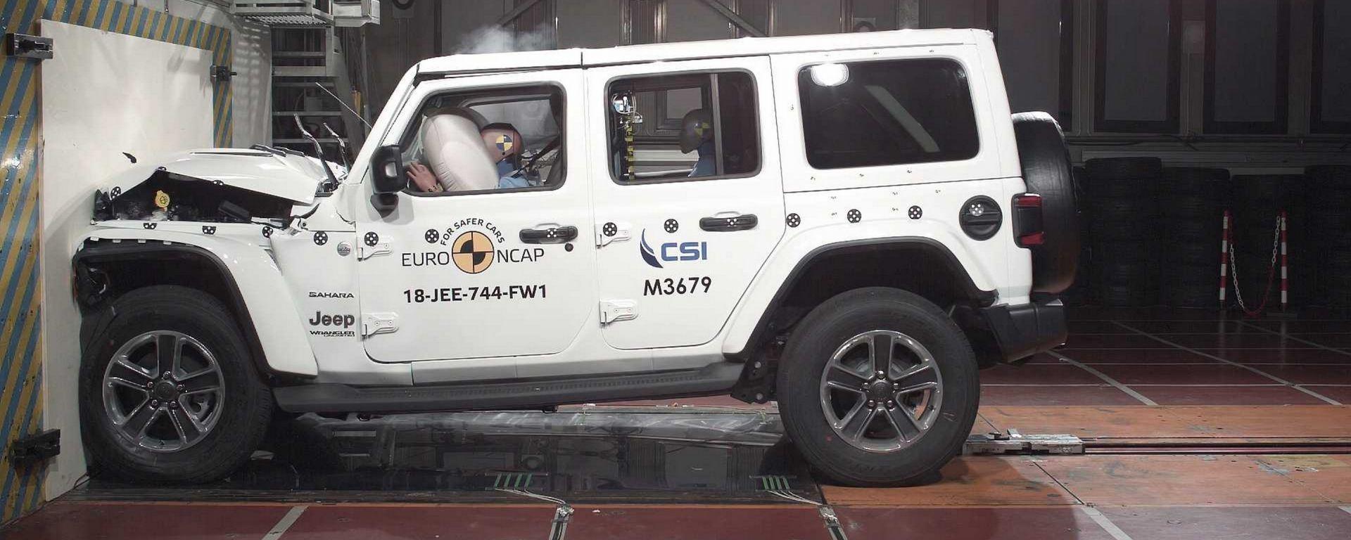Nuova Jeep Wrangler: una stella Euro NCAP, servono più ADAS