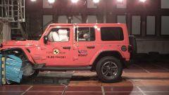 Nuova Jeep Wrangler: una stella Euro NCAP, servono più ADAS - Immagine: 5
