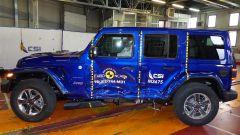 Nuova Jeep Wrangler: una stella Euro NCAP, servono più ADAS - Immagine: 6