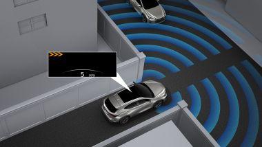 Nuova Lexus NX con Front Cross Trafic Alert