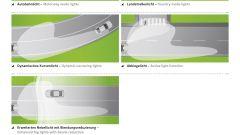 La Mercedes SLK 2011 in 66 nuove immagini in HD - Immagine: 201