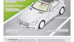 La Mercedes SLK 2011 in 66 nuove immagini in HD - Immagine: 186
