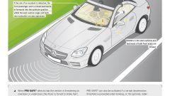 La Mercedes SLK 2011 in 66 nuove immagini in HD - Immagine: 184