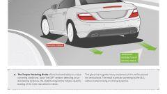 La Mercedes SLK 2011 in 66 nuove immagini in HD - Immagine: 183