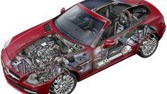 La Mercedes SLK 2011 in 66 nuove immagini in HD - Immagine: 172