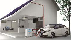 Nuova Nissan Leaf: le novità, il video e l'offerta con ENEL - Immagine: 1