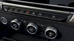 Nuova Renault Kangoo 2021: i comandi del climatizzatore