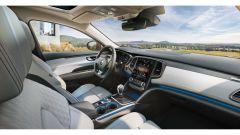 Nuova Renault Talisman 2020: il sistema Renault Easy Link
