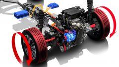 Nuova Suzuki Vitara Hybrid il sistema mild-hybrid