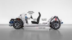 Nuova Toyota Yaris 2020: le caratteristiche della piattaforma TNGA-B
