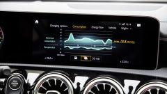 Nuove funzionalità per l'MBUX della Mercedes A 250 e
