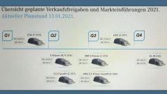 Nuovi modelli Mercedes: il documento della Casa che conferma l'arrivo di 7 modelli nel 2021
